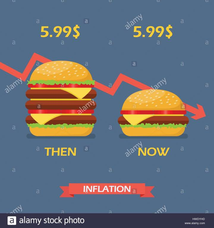 inflation-concept-of-hamburger-vector-illustration-HWDYHD